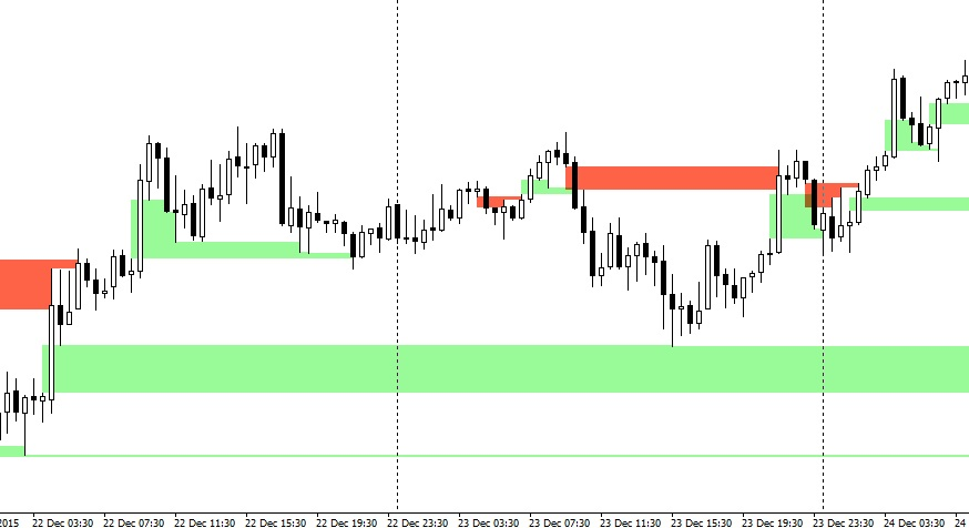 Pattern Single/123Gap