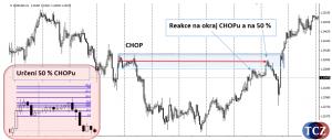 Pattern CHOP