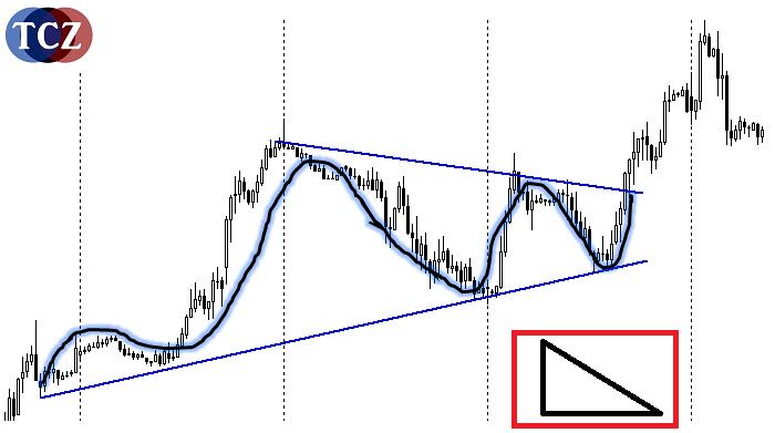 Pattern Trojúhelník