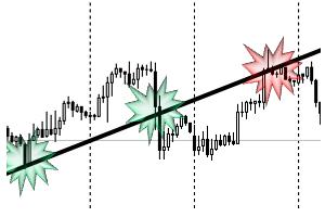 Pattern Zvratová linie - reversal
