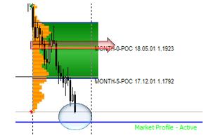 Finanční trhy náhled 2