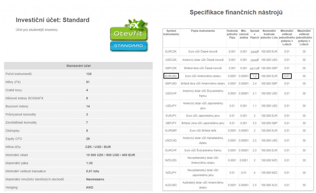 Bossa - Standard a specifikace