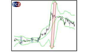 Volatilita