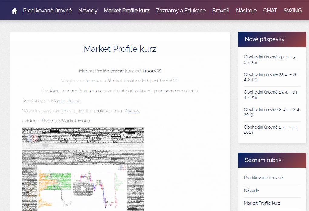 Market Profile online kurz