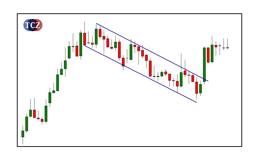 Pattern Vlajka - tržní formace