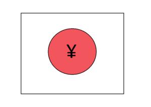 Jen, Yen, japonský jen
