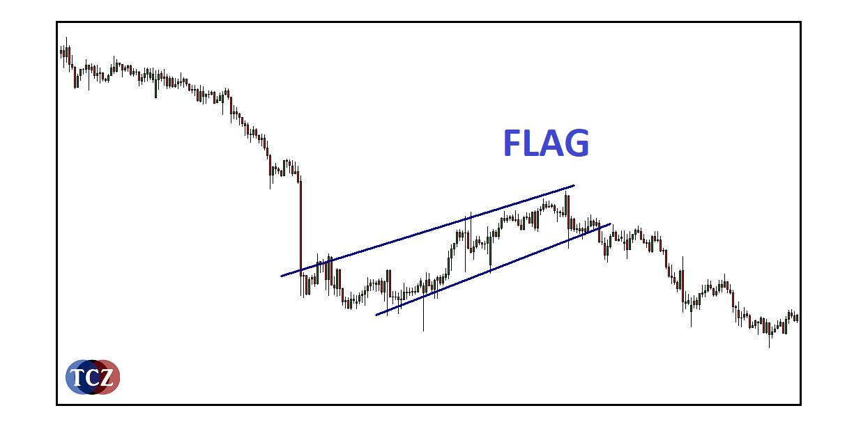 Flag je pattern vlajka