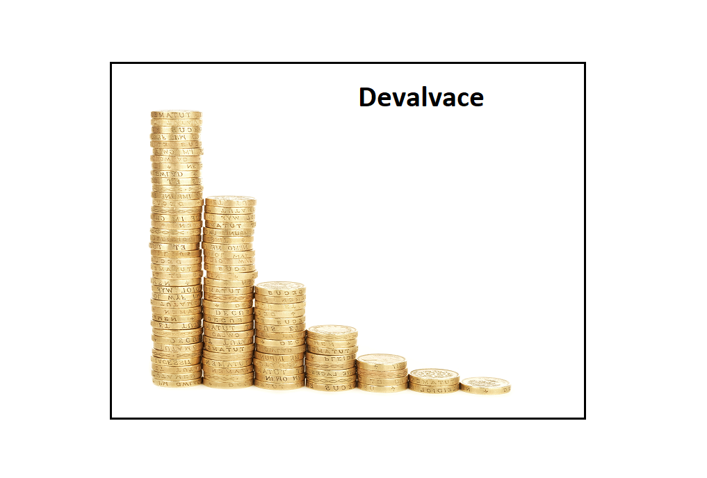 Devalvace