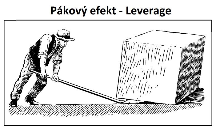 Pákový efekt - leverage