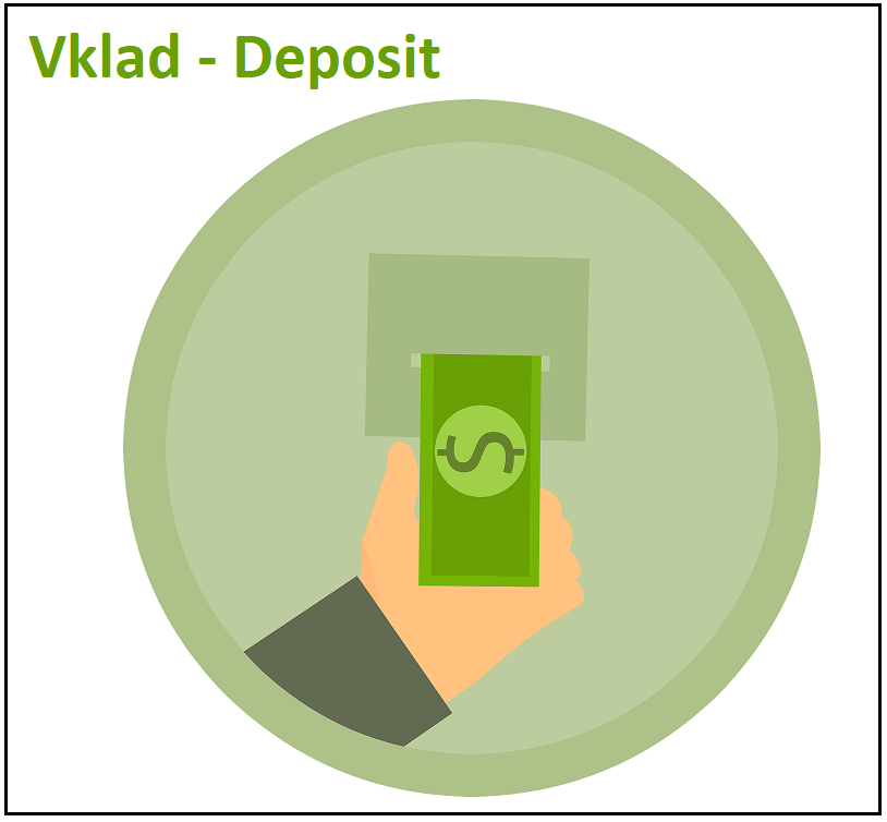 Vklad na obchodní účet - deposit