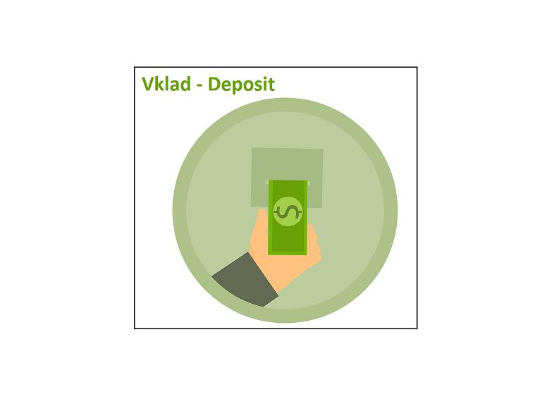 Vklad Deposit na obchodní účet