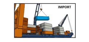 Imports fundament