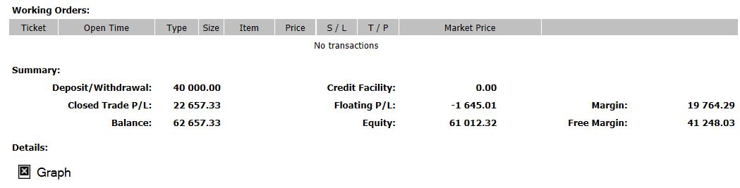 Reálný účet TradeCZ