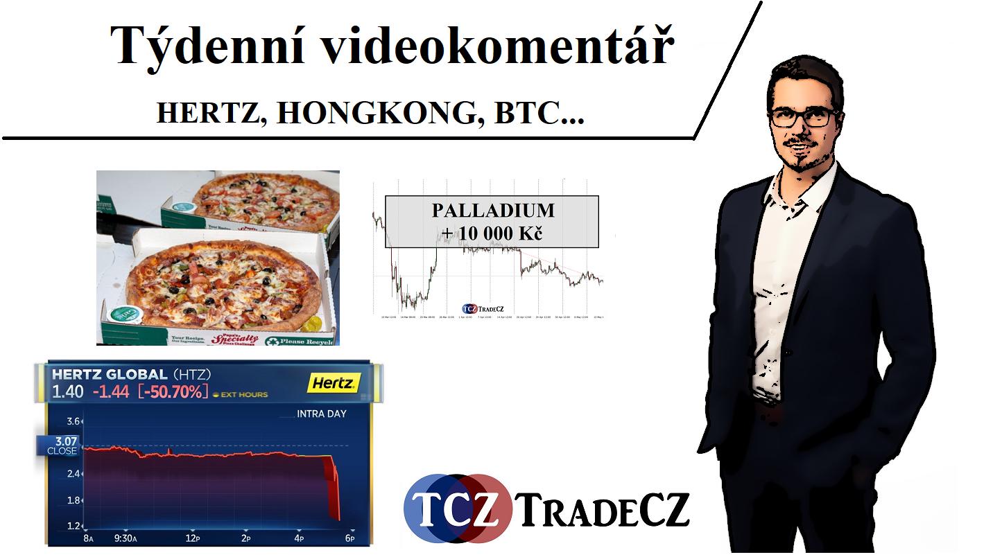 analýza finance