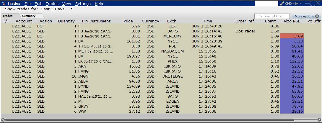 profit interactive brokers