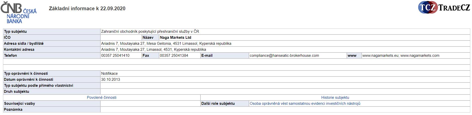 ČNB broker NAGA regulace