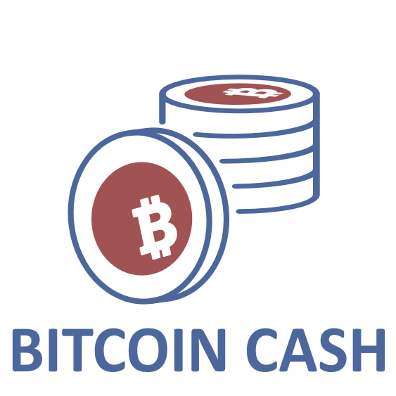 Kryptoměna Bitcoin Cash