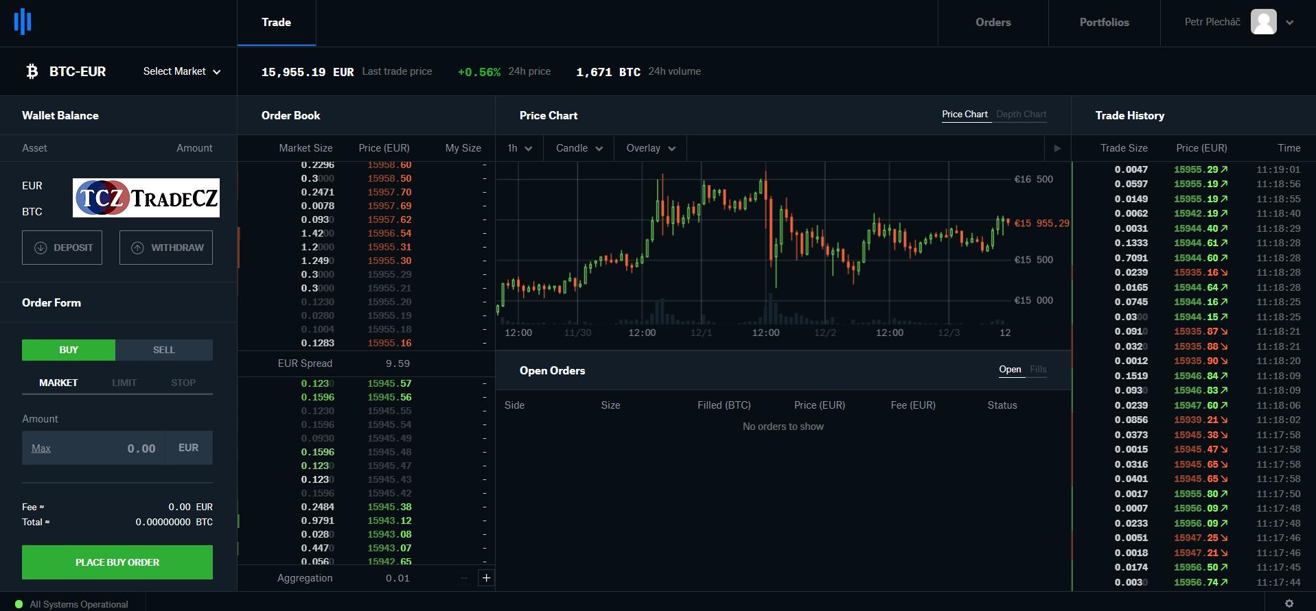 CoinBase Pro burza