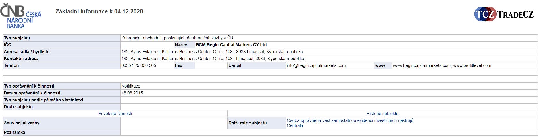 CapitalPanda broker ČNB