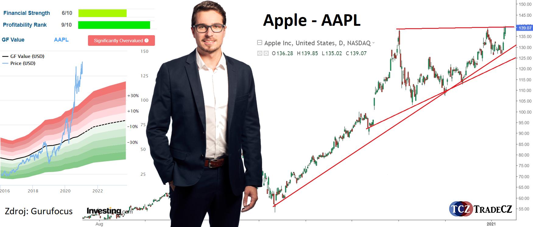 analýza Apple