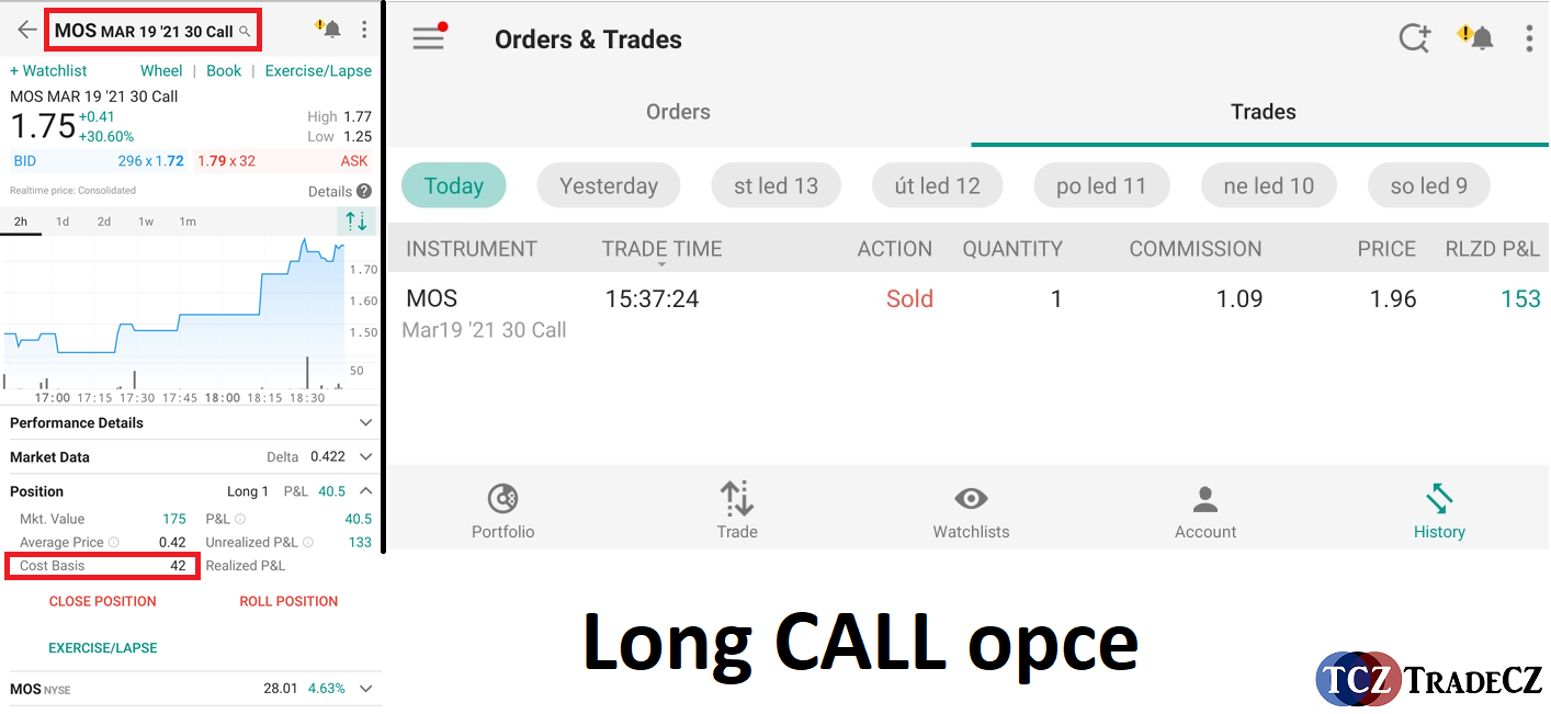 Long CALL opce trading