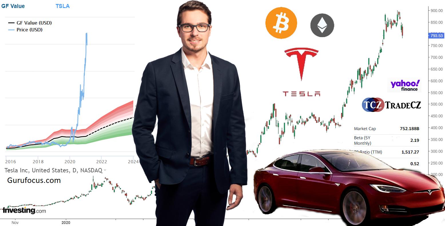 Analýza Tesla