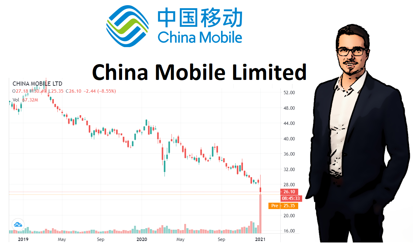 Analýza China Mobile Limited akcie