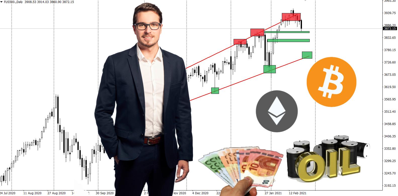Analýza trhů 22. 2. 2021 Petr Plecháč