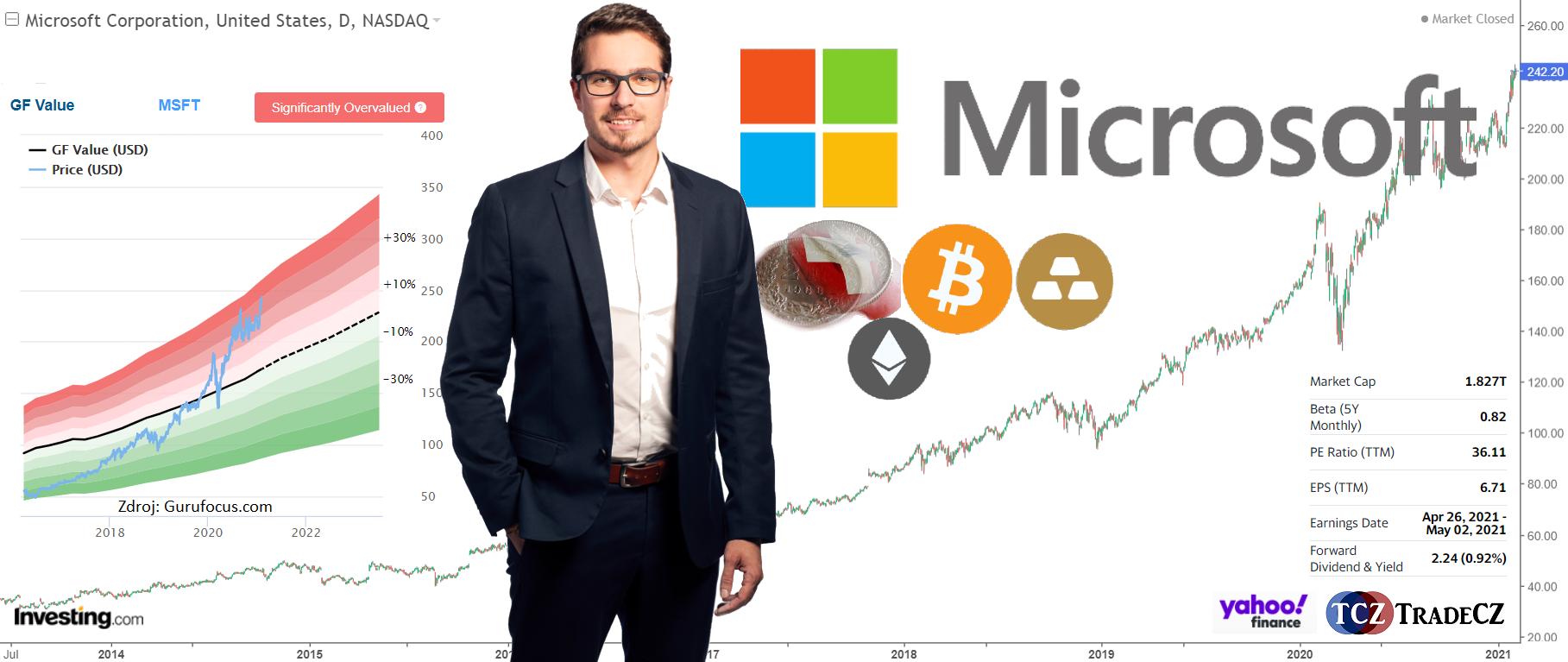 Analýza Microsoft, krypto, zlato, CHF