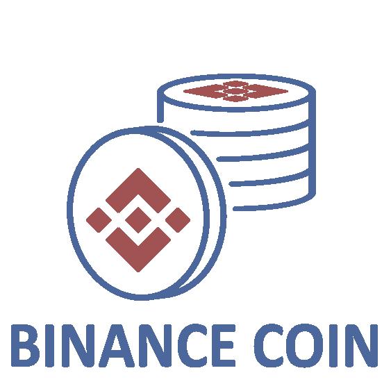 Binance Coin kryptoměna