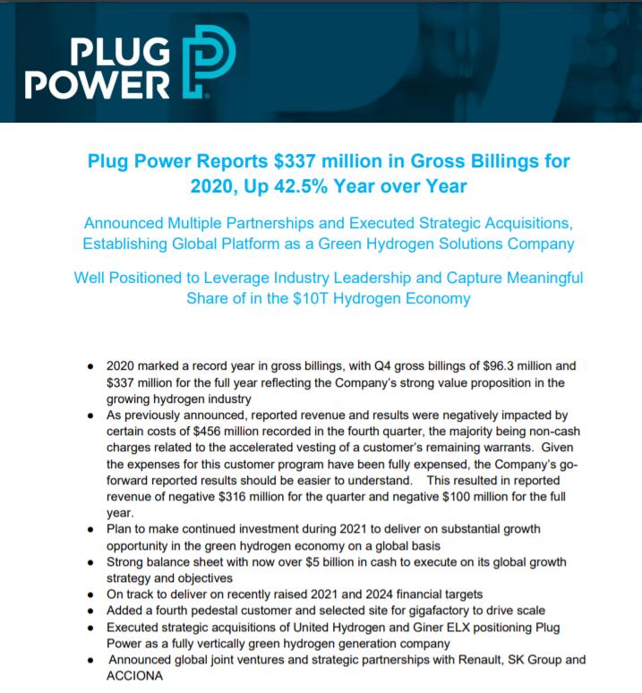 Analýza Plug Power