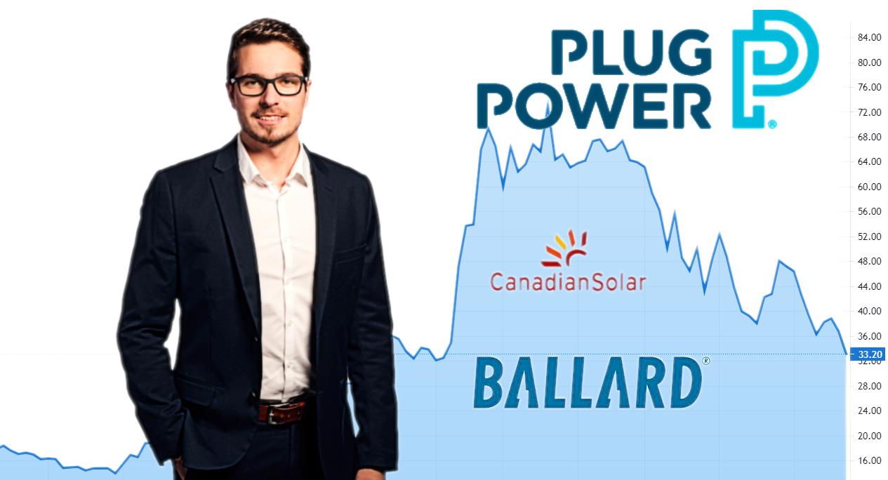 Plug Power analýza