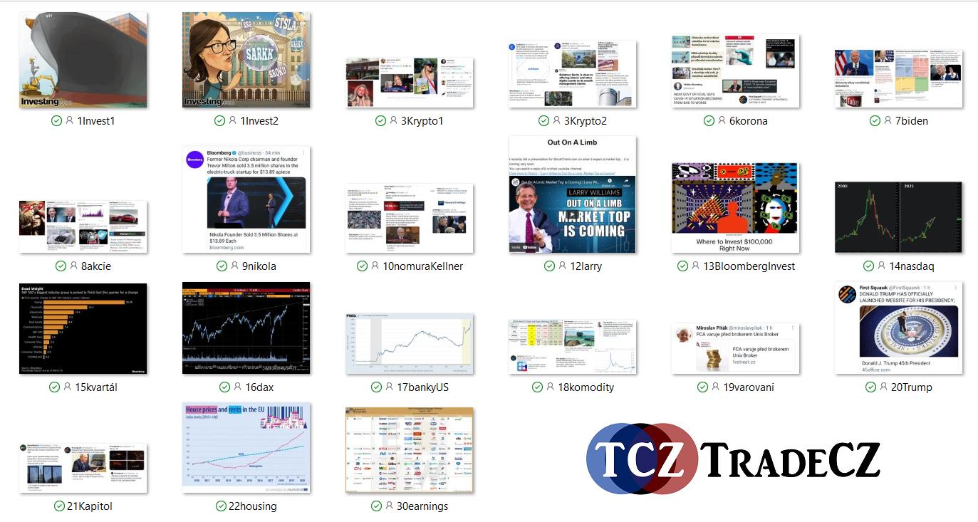 Fundamenty a zprávy tradecz