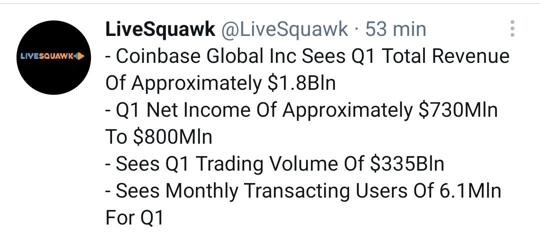 Kvartální výsledky Coinbase