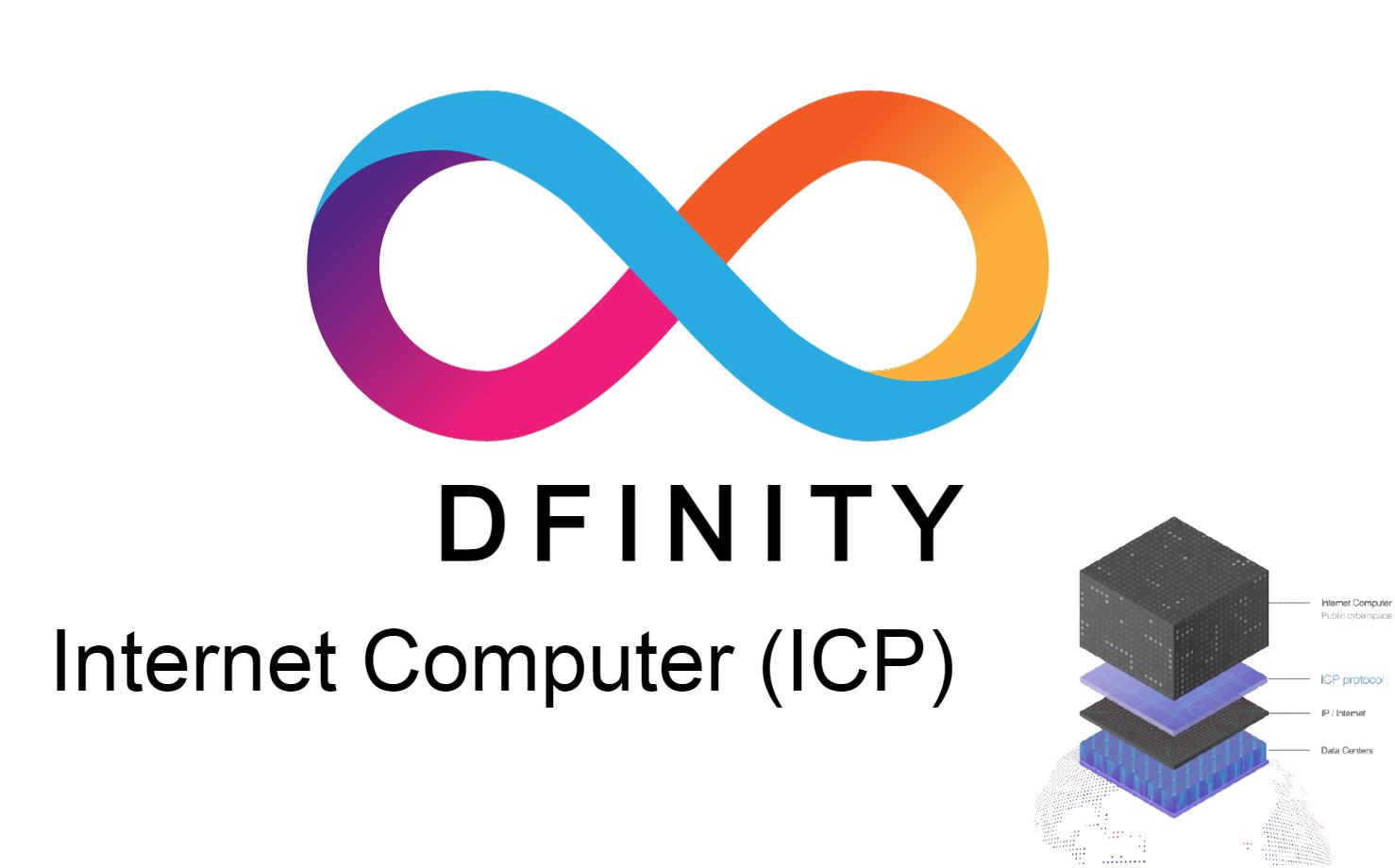 Internet Computer (ICP) kryptoměna, Dfinity