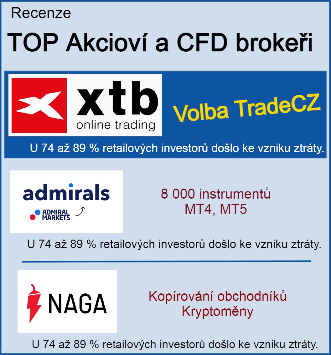 Srovnání akciových brokerů