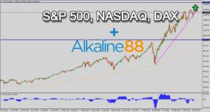 Analýza trhů: S&P 500, NASDAQ, DAX + společnost Alkaline Water Company (akcie WTER)
