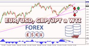 Forex signály na EURUSD, GBPJPY a analýza ropy WTI