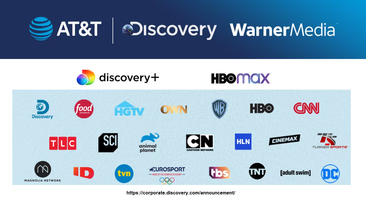 WarnerMedia a Discovery fúze AT&T