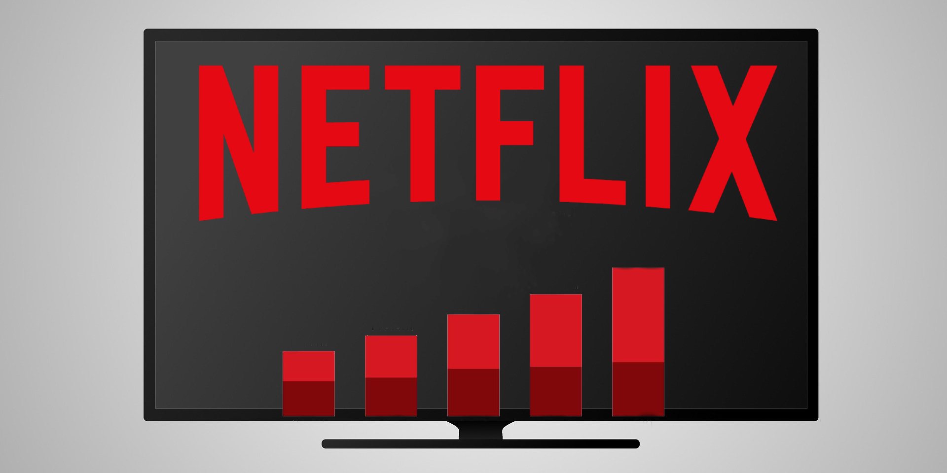 Analýza Netflixu akcie