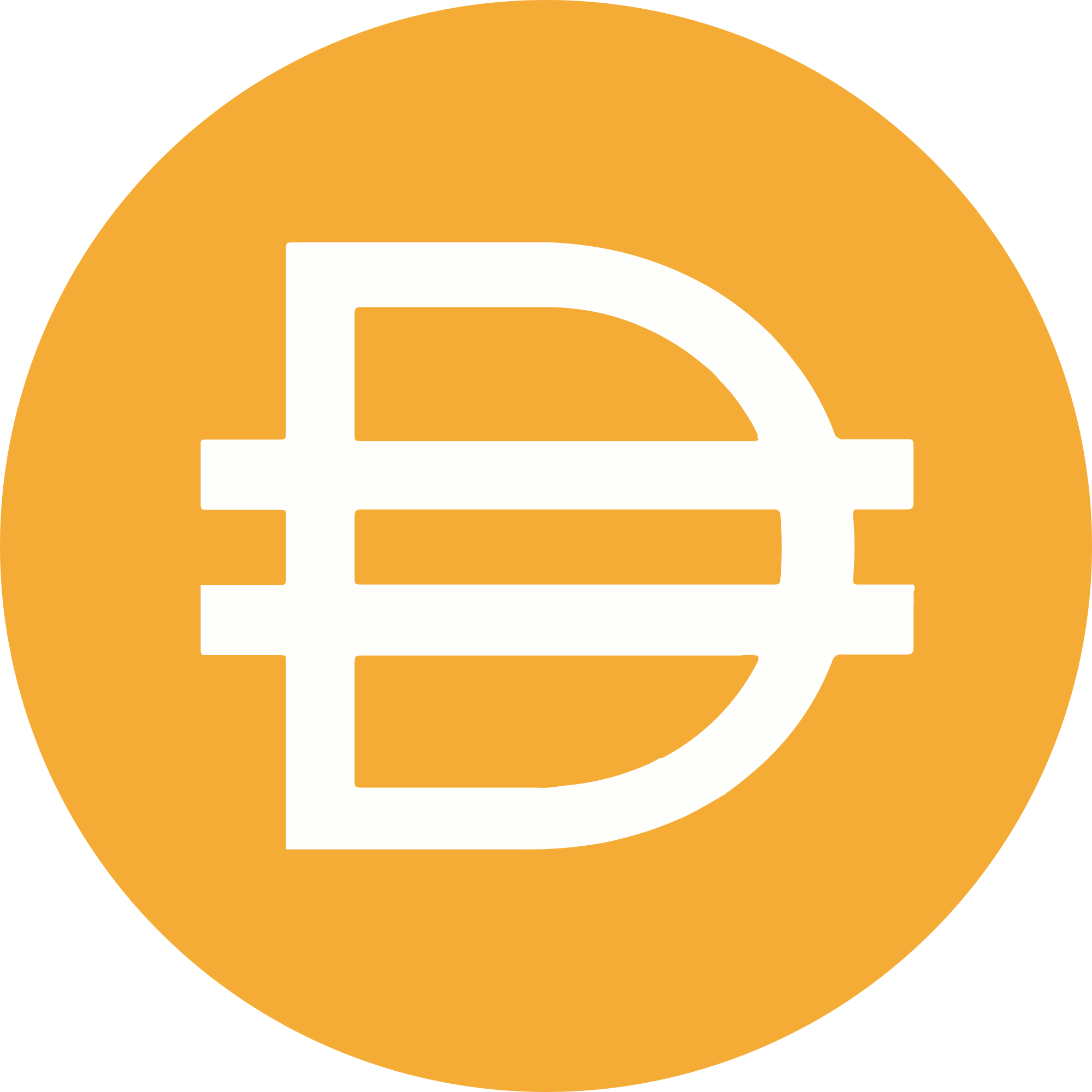 DAI stablecoin co to je