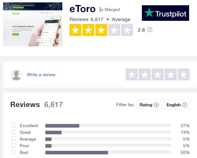 eToro recenze