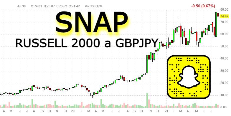 analýza snap Tradecz