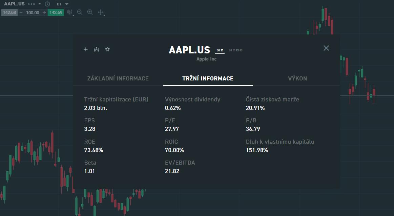 analýza akcií XTB xStation