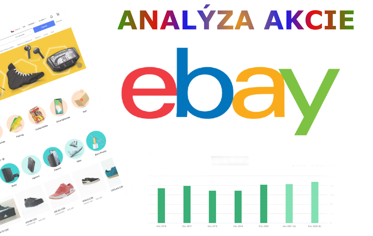 analýza akcie eBay TradeCZ