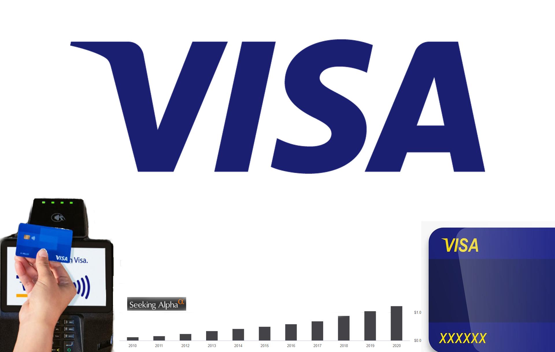 analýza Visa akcie Petr Plecháč