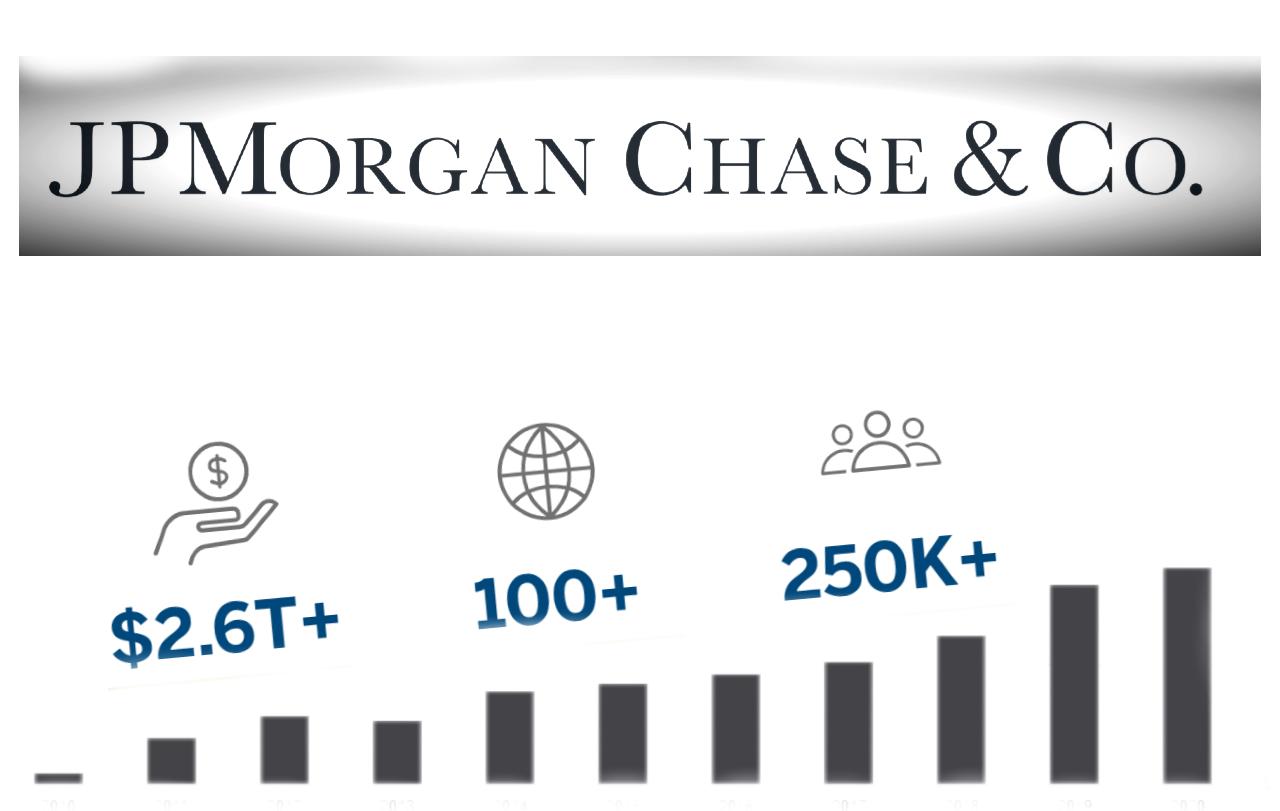 analýza JPMorgan Chase