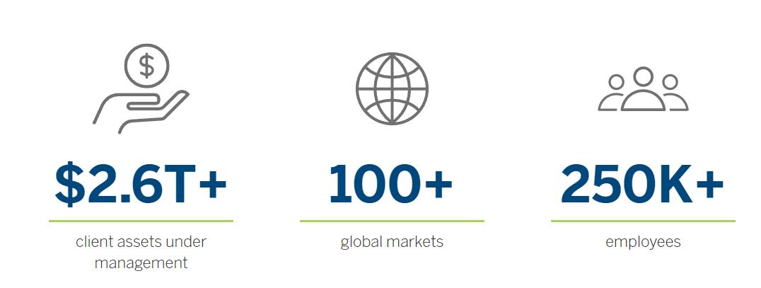 JPMorgan čísla